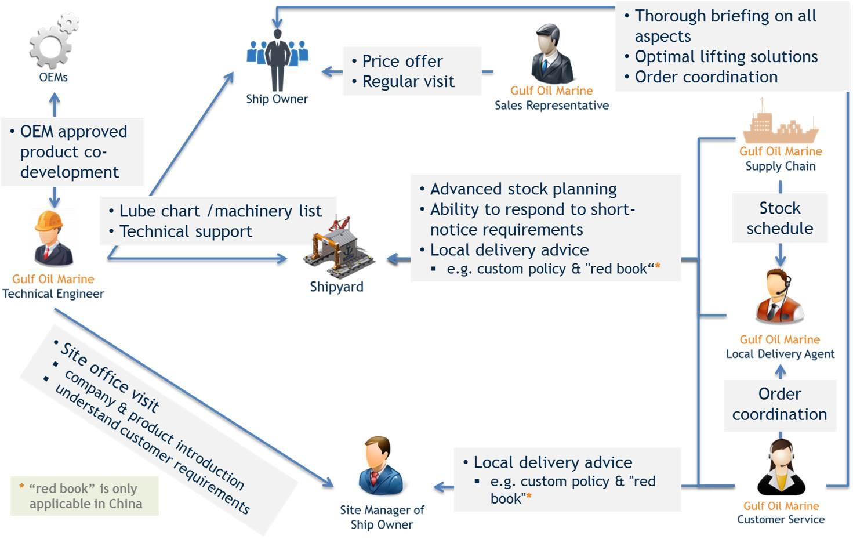 one-stop_service_provider.jpg